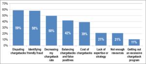chargebacks-report-graphics-2
