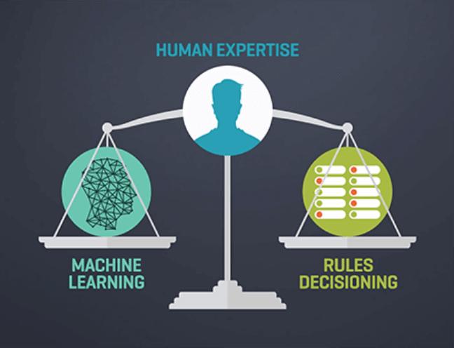 human expertise