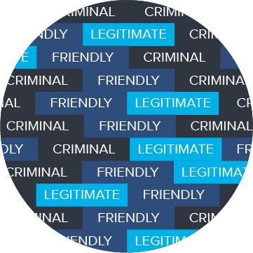 Friendly Fraud Chargeback Types