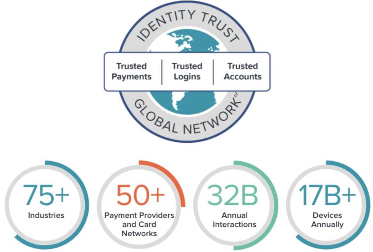 Identity Trust Global Network