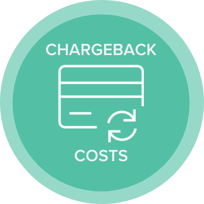 Direct and hidden chargeback costs