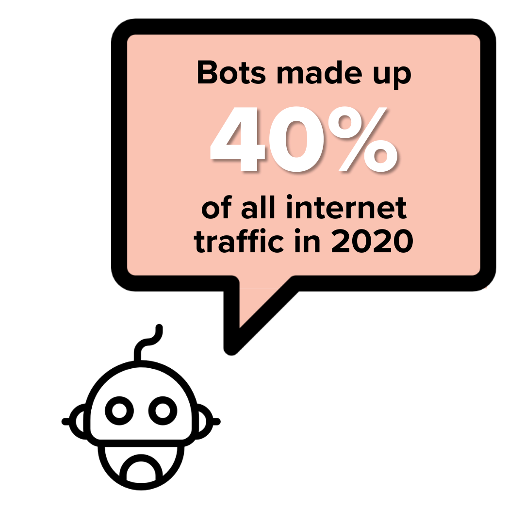Bot statistic: Bots made up 40% of all internet traffic in 2020