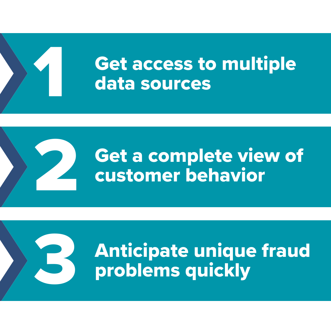 Benefits of Data on Demand: Get access to multiple data sources, get a complete view of customer behavior, anticipate unique fraud problems quickly
