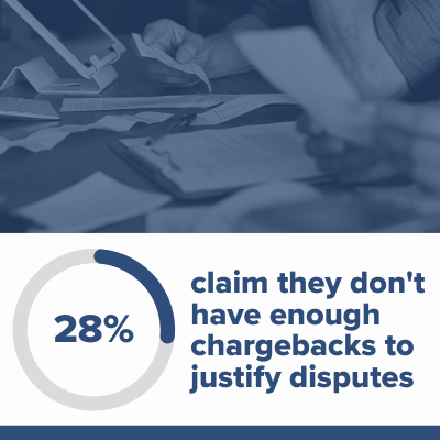 Chargeback dispute statistic: 28% of businesses claim they don't have enough chargebacks to justify disputes.