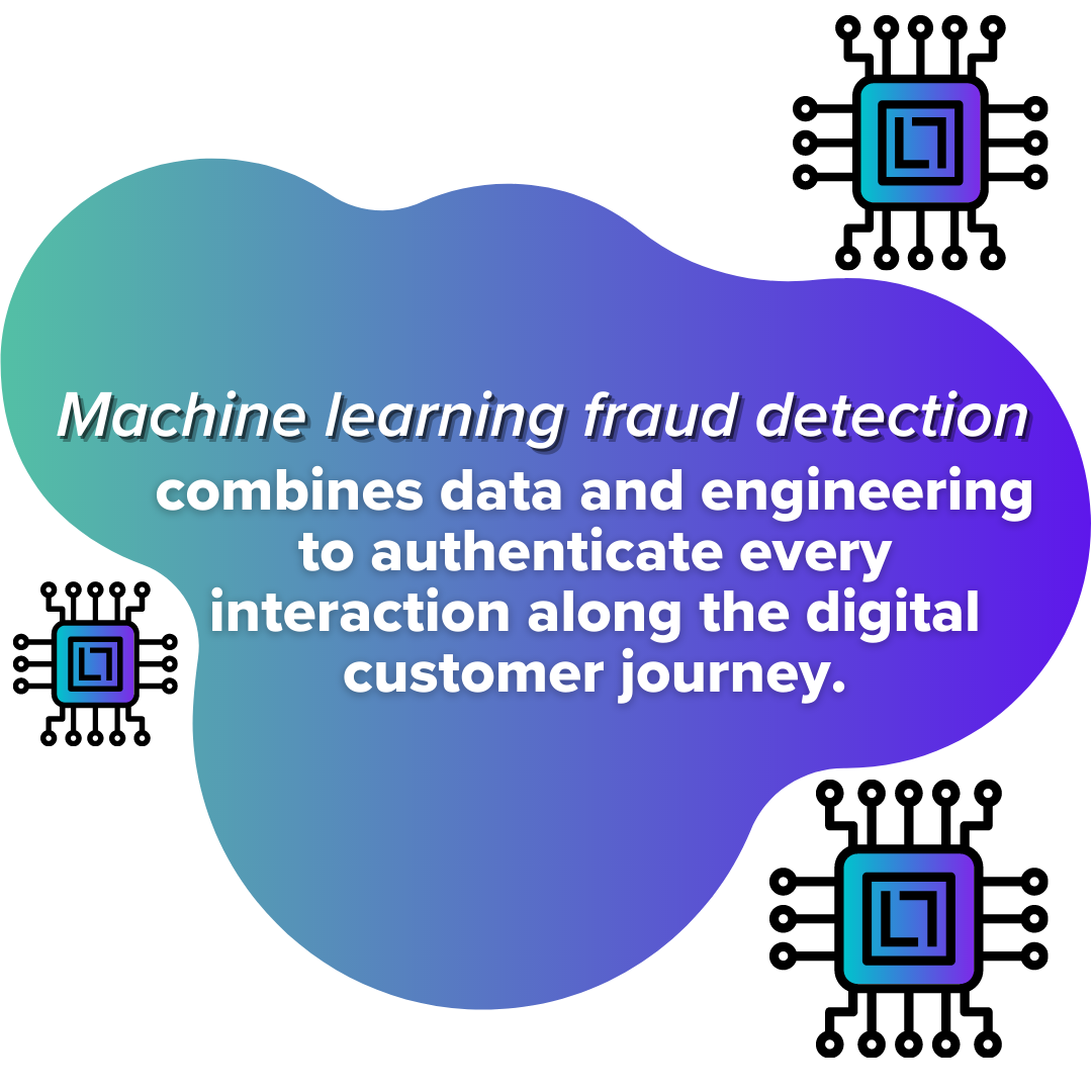 Machine learning fraud detection and prevention definition