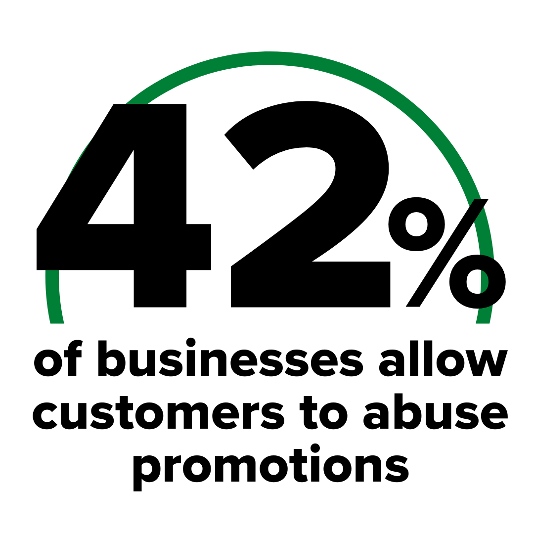 Promotions abuse statistic